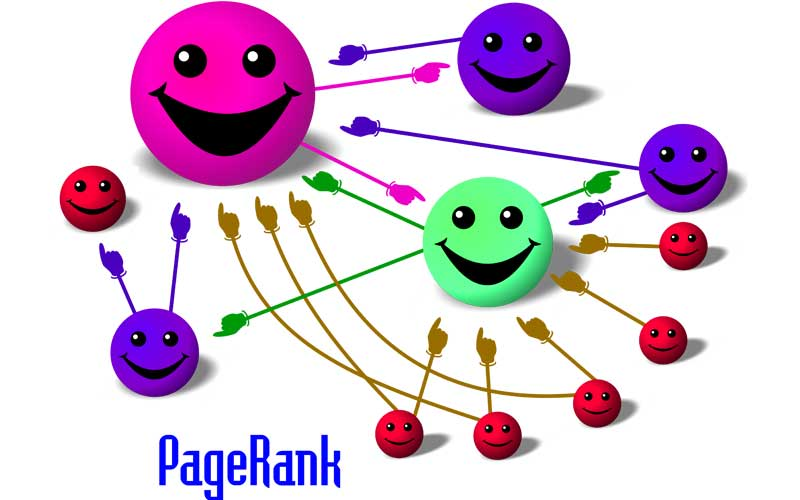 how serps affects pagerank